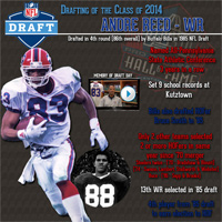Reed_draft_graphic_250